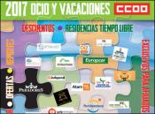 2017 . OFERTAS, VACACIONES Y SERVICIOS AFILIACIÓN